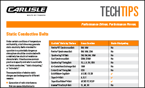 Download the Static Conductive Drive Belts Sheet for more information on the static-dissipation properties of belts by Carlise Belts