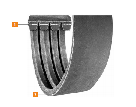 Aramax Wedge-Band Belt Features