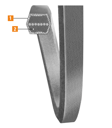 Double-Angle V-Belts Features
