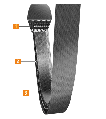 Durapower II FHP Belts Features