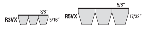 Power-Wedge Cog-Band Available in R3VX and R5VX Sections