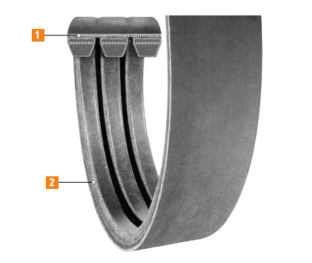 Super Vee-Band Belt Features