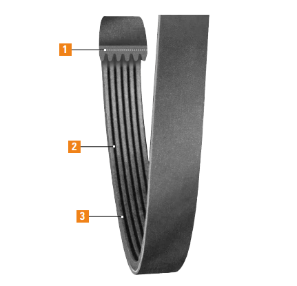 Vee-Rib Belts Product Features